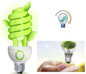 led-roi-risparmio-energia elettrica-luminosità-lampadine