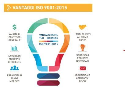 vantaggi-iso 9001 2015-certificazione-azienda certificata-certificazione di qualità