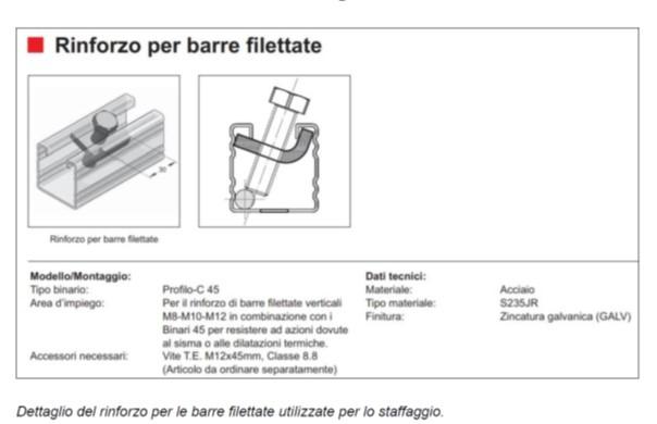 barre filettate-staffaggio-sisama-acciaio